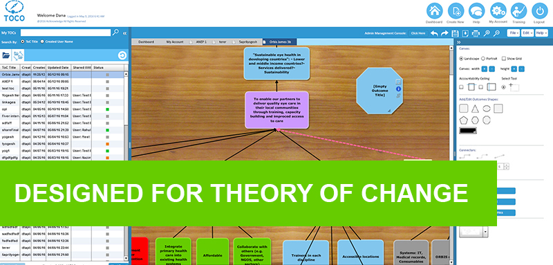 Toco welcome to toco theory of change online pronofoot35fo Choice Image